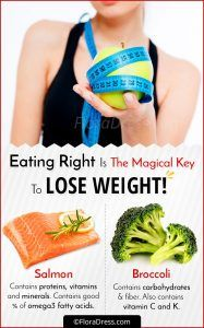 Eat and lose weight