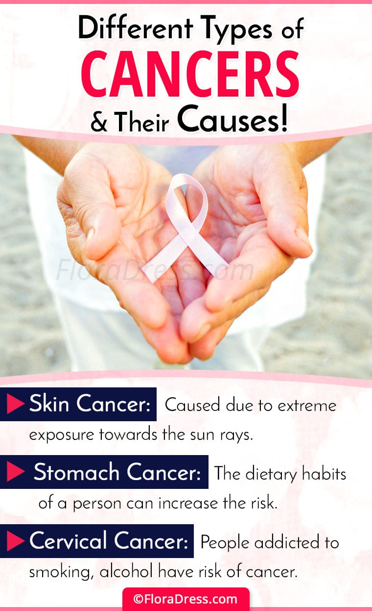 Different Types Of Cancers And Their Causes
