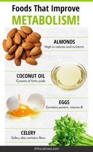 Foods That Improve Metabolism!