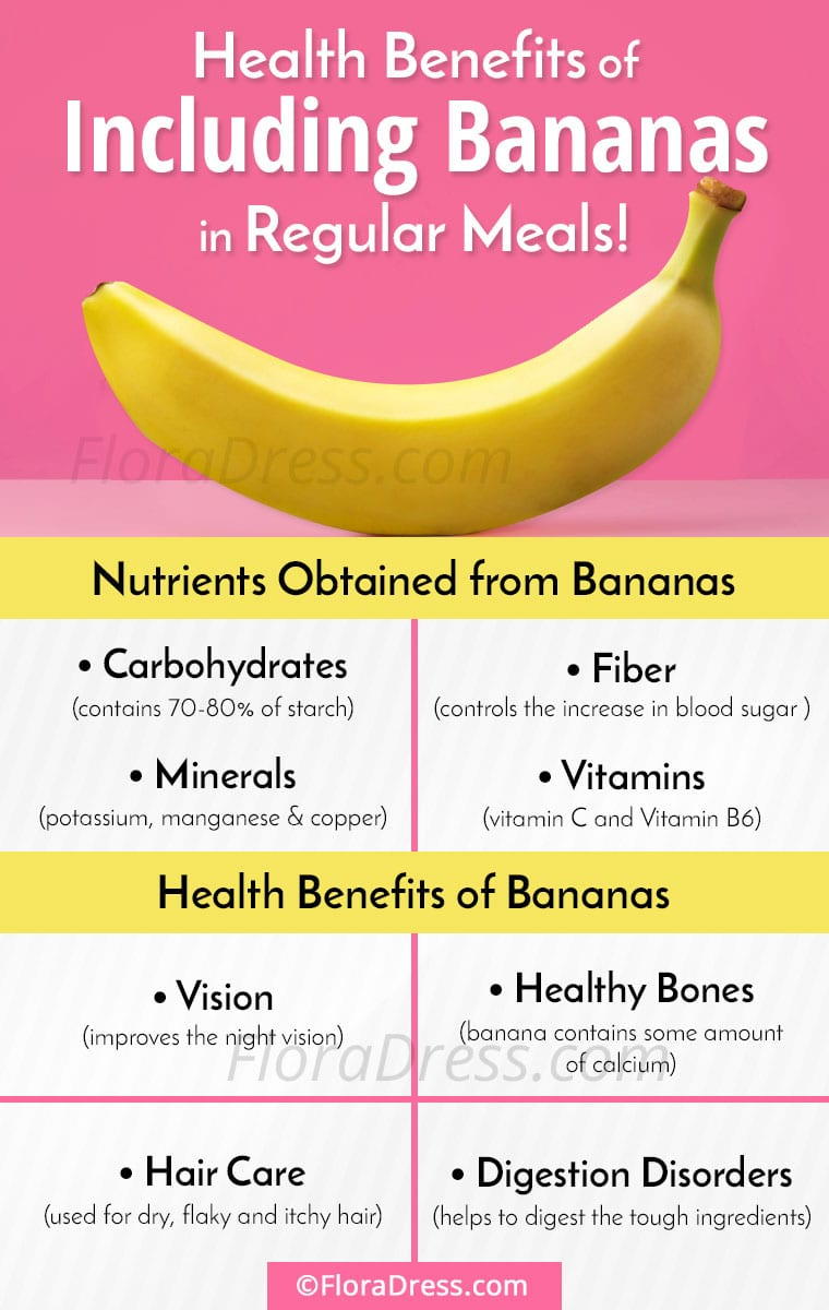 Bananas In Your Diet